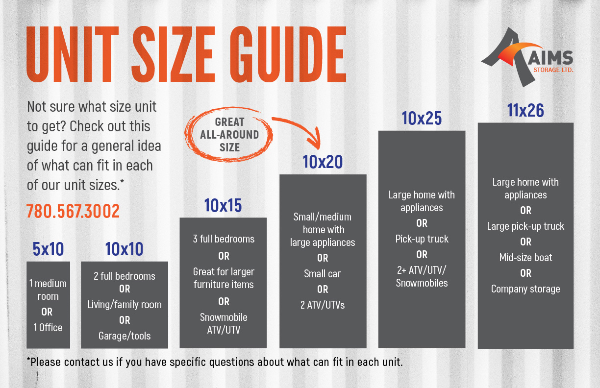 Aaims Storage Unit Size Guide